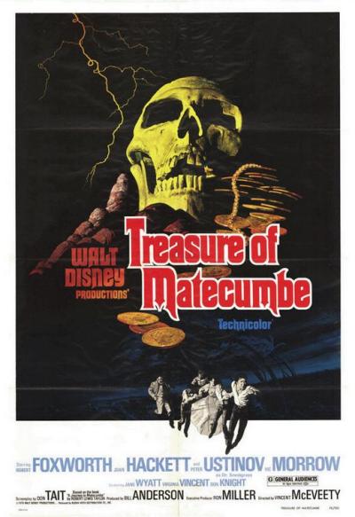 Le trésor de Matacumba affiche